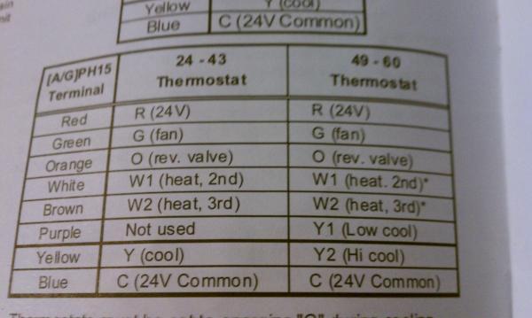 Honeywell Thermostat Rth3100c Wiring