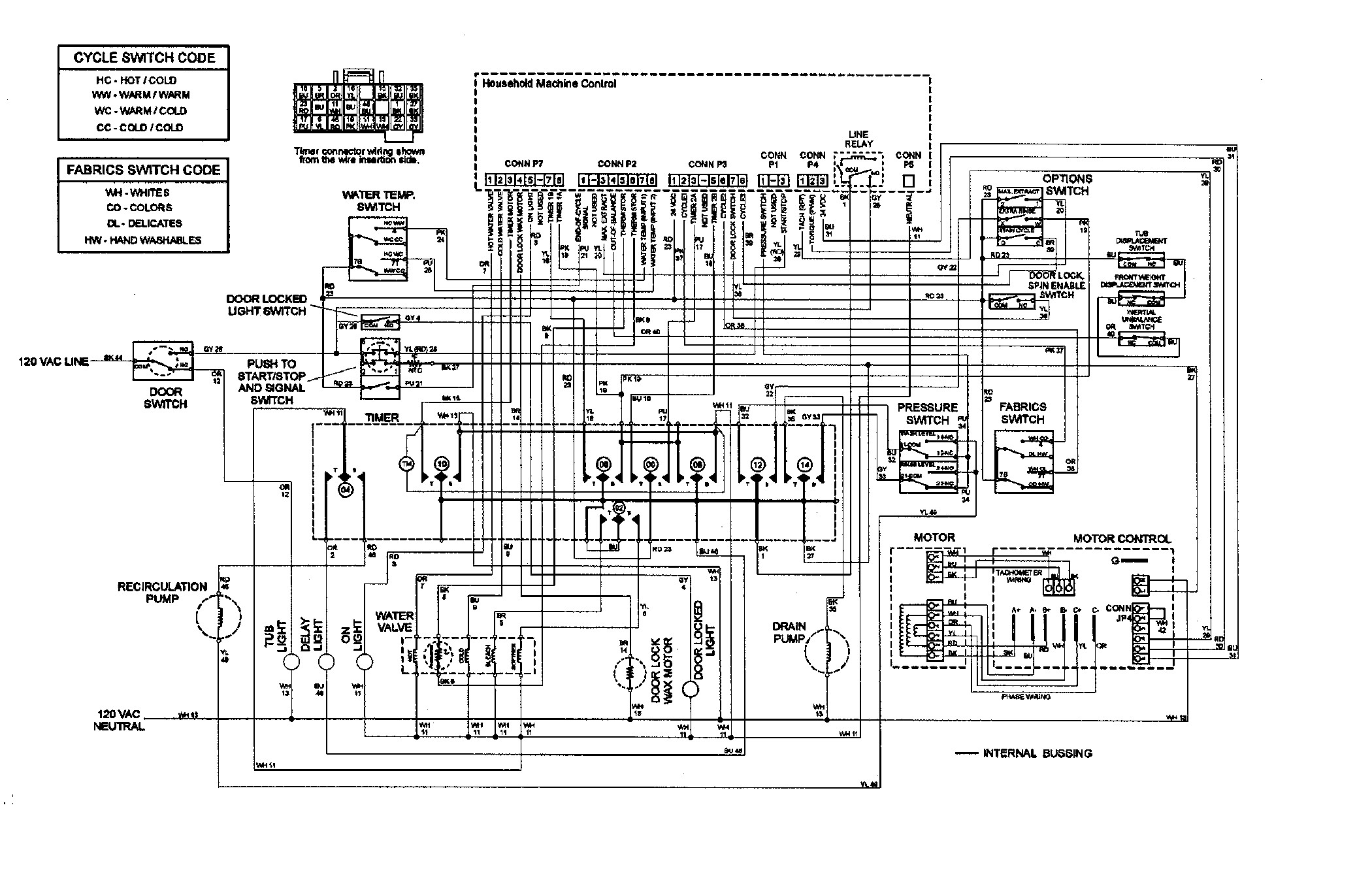 maytag diagrams et 8478  performa washer parts diagram together with control  et 8478  performa washer parts diagram