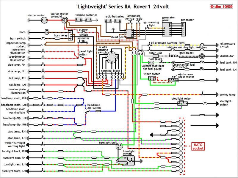 1997 Land Rover Discovery Wiring Diagram - Wiring Diagram