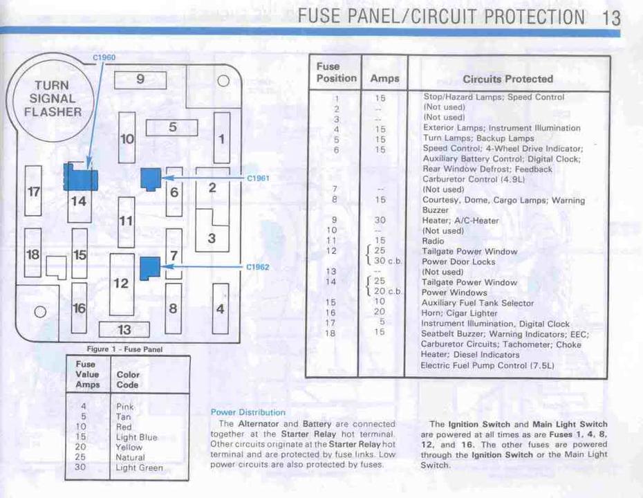 Strange 1983 Ford Fuse Box Wiring Diagram Wiring Cloud Loplapiotaidewilluminateatxorg