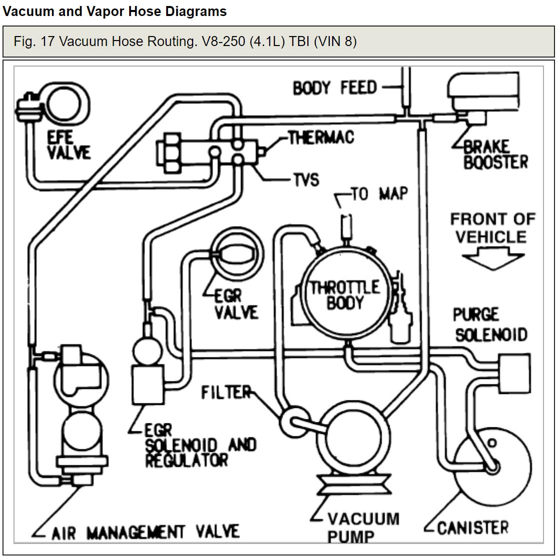 1995 Cadillac Deville Vacuum Line Diagram 1950 Oldsmobile Wiring Diagram Begeboy Wiring Diagram Source