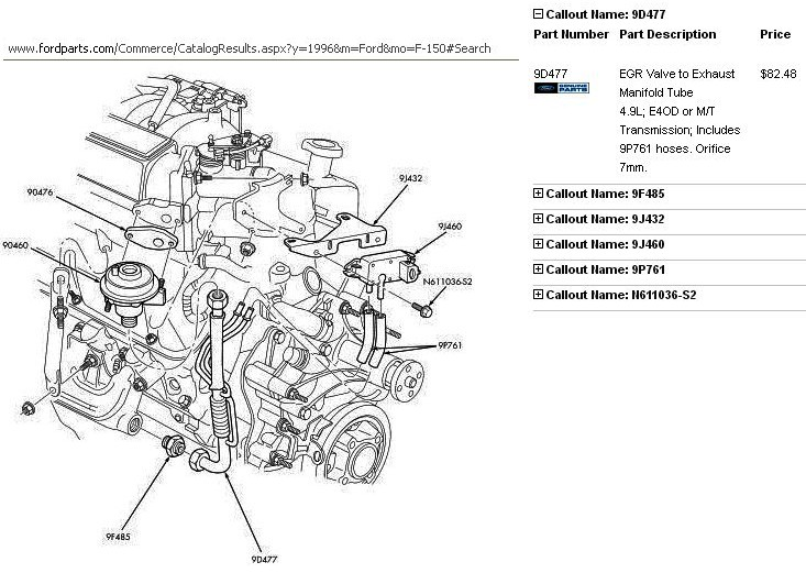 1996 ford f 150 engine sensor diagram - wiring diagram replace site-feather  - site-feather.miramontiseo.it  site-feather.miramontiseo.it