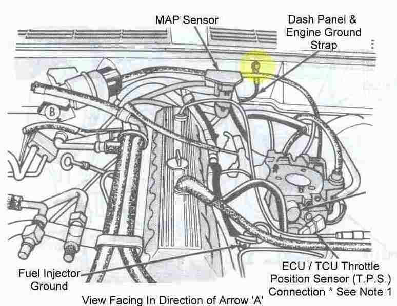 jeep grand cherokee 4 0 engine diagram - wiring diagram dear-completed-a -  dear-completed-a.graniantichiumbri.it  graniantichiumbri.it