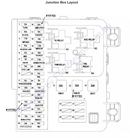2002 Ford Falcon Au Wiring Diagram