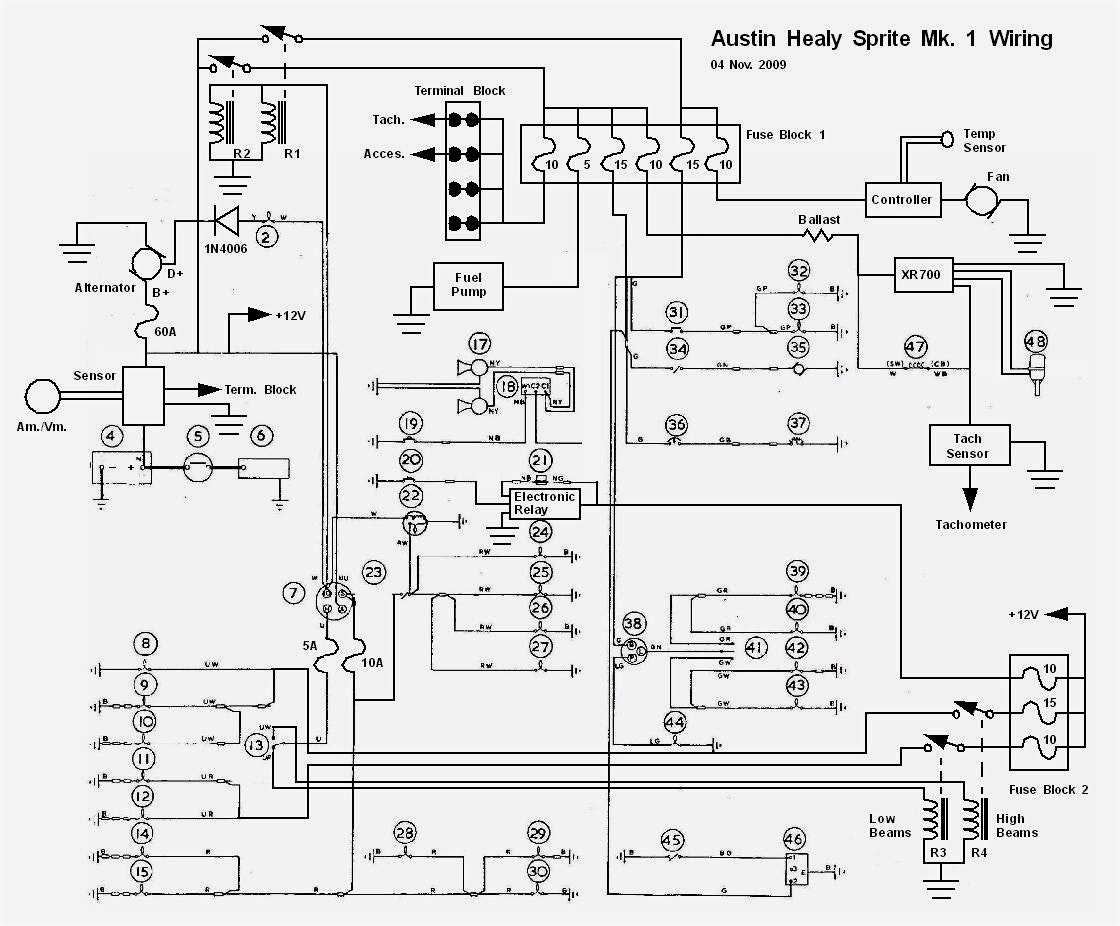 Astonishing Wiring Diagram For A House Wiring Library Wiring Cloud Xempagosophoxytasticioscodnessplanboapumohammedshrineorg