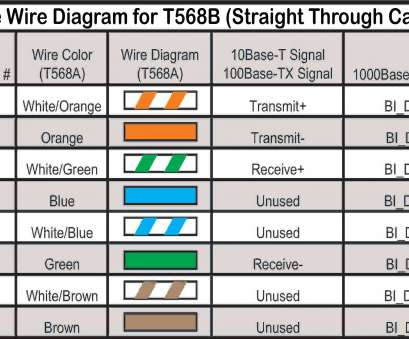 fa8628 ethernet cable wiring diagram guide along with cat