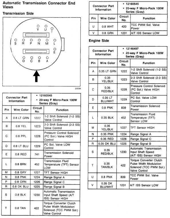 TY_9121] Wiring Diagram Further 4T60E Transmission Diagram On 4T60E Diagram  Free DiagramTrua Dupl Eachi Hendil Mohammedshrine Librar Wiring 101