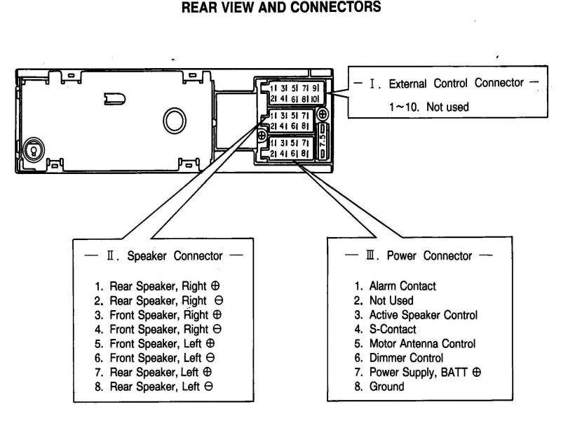 Fantastic Mercedes Radio Wiring Wiring Diagram Database Wiring Cloud Monangrecoveryedborg