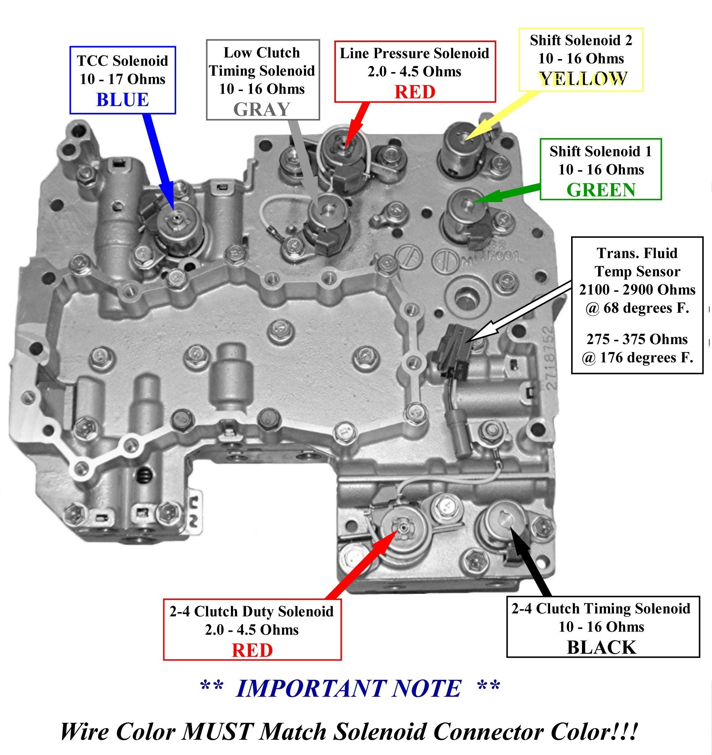 4l30e Wiring Diagram - G2 wiring diagram4.17.ab.institut-triskell-de-diamant.fr