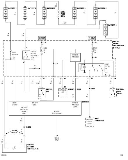 gem cart wiring diagram 2005 gem car wiring diagram e3 wiring diagram  2005 gem car wiring diagram e3 wiring