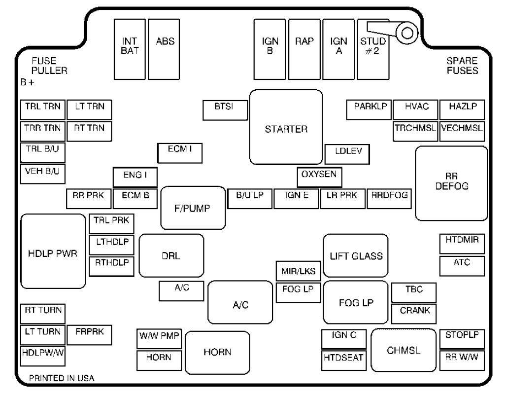 Fine 2002 Chevy S10 Oxygen Sensor Wiring Diagram Auto Electrical Wiring Wiring Cloud Rdonaheevemohammedshrineorg