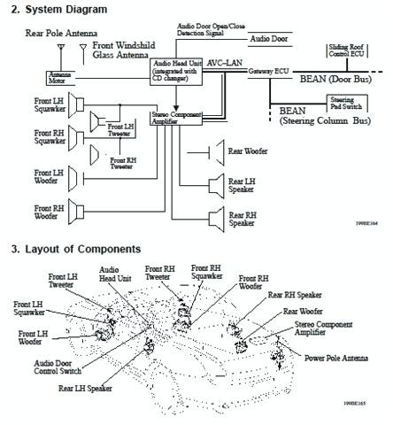 Panasonic Car Stereo Wiring Diagram from static-assets.imageservice.cloud