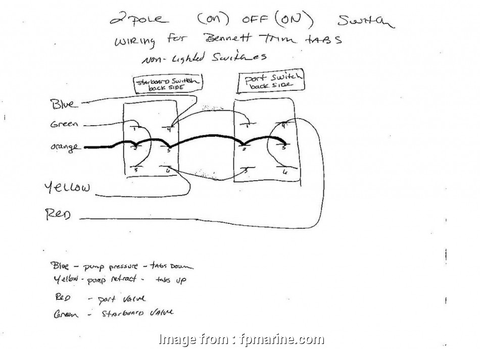 Super Carling Lt Toggle Switch Wiring Diagram Most Carling Rocker Switches Wiring Cloud Faunaidewilluminateatxorg
