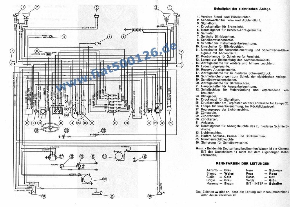 fiat palio wiring diagram pdf fiat 600 wiring diagram pdf wiring diagram data  fiat 600 wiring diagram pdf wiring