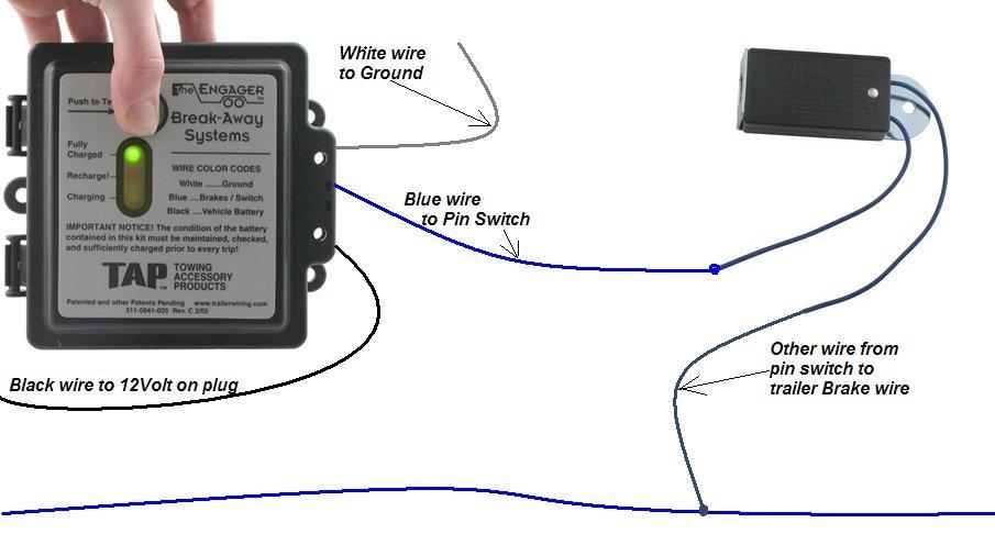Sc 6240 Wiring A Trailer Breakaway Kit On A Bigfoot Travel Trailer Etrailer Schematic Wiring