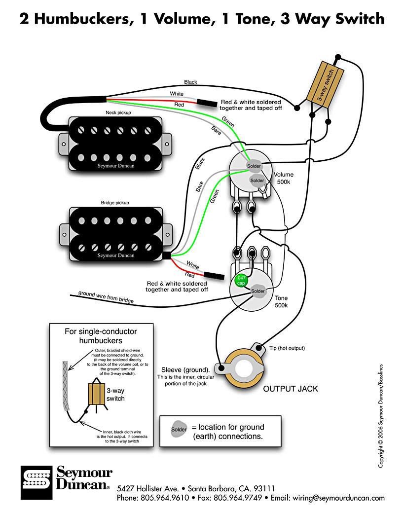 [SCHEMATICS_4JK]  CY_5867] Humbucker Wiring Diagram Dean | Bill Lawrence Wiring Diagrams |  | Lukep Pala Leona Ntnes Mohammedshrine Librar Wiring 101