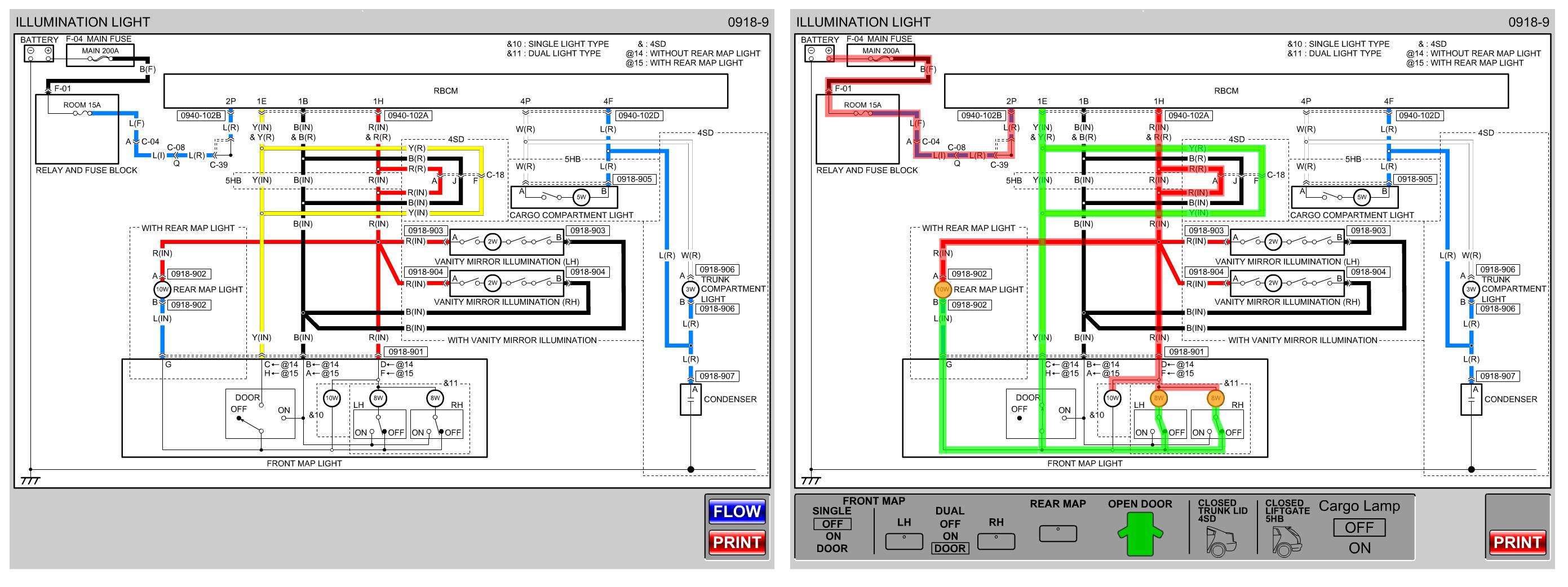 Superb 2010 Mazda 3 Fog Light Wiring Diagram Data Wiring Diagram Wiring Cloud Rdonaheevemohammedshrineorg