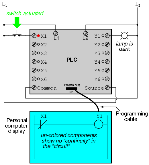 Cool Programmable Logic Controllers Plc Ladder Logic Electronics Wiring Cloud Hemtshollocom