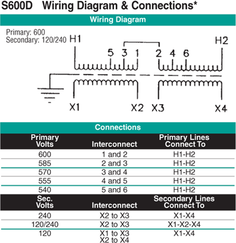 Hx 4535 Square D Transformers Besides Square D Transformer Wiring Diagram Wiring Diagram