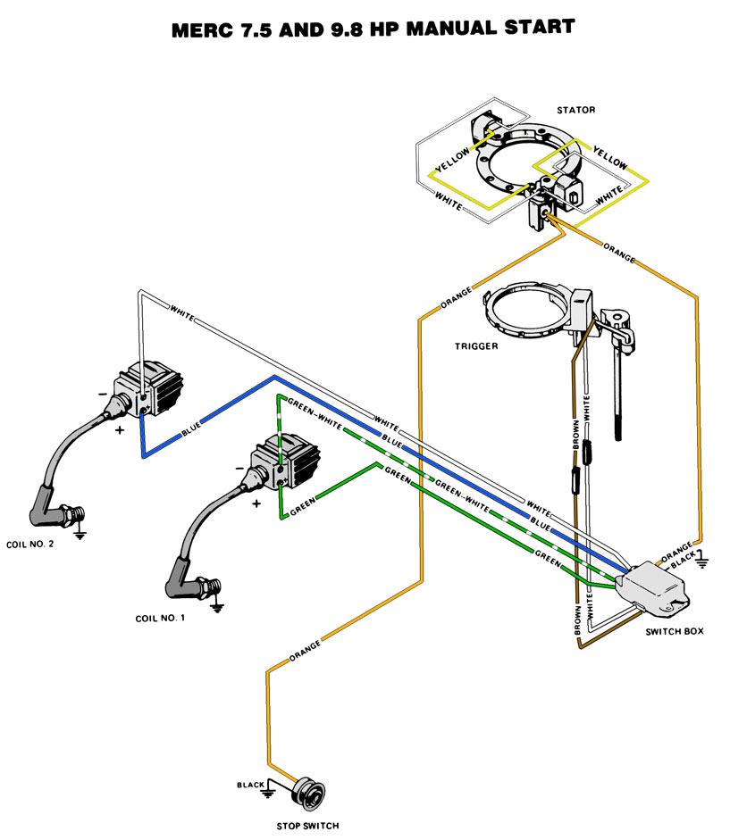 mercury outboard engine diagrams mercury switch box diagram wiring diagram e6  mercury switch box diagram wiring