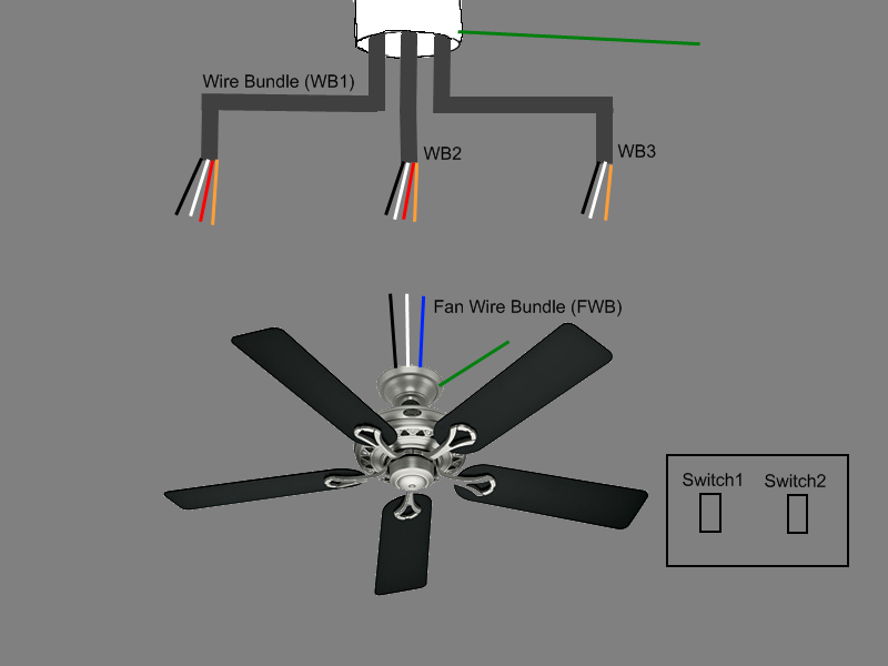 Ceiling Fan With Light And Remote Wiring Diagram from static-assets.imageservice.cloud