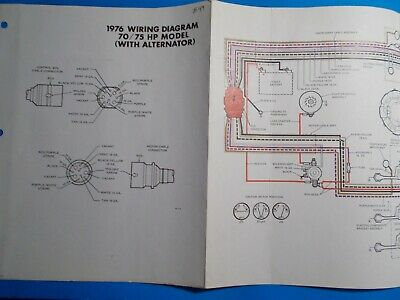 75 hp johnson outboard wiring diagram bk 3999  diagram of 1976 55el76e johnson outboard motor cover  1976 55el76e johnson outboard motor
