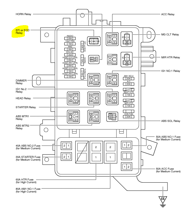 100 series landcruiser wiring diagram fuel pump full hd