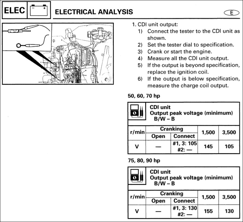 Admirable How To Check Out Cdi On 1997 Yamaha 80Hp Yamaha Outboard Parts Forum Wiring Cloud Hemtegremohammedshrineorg