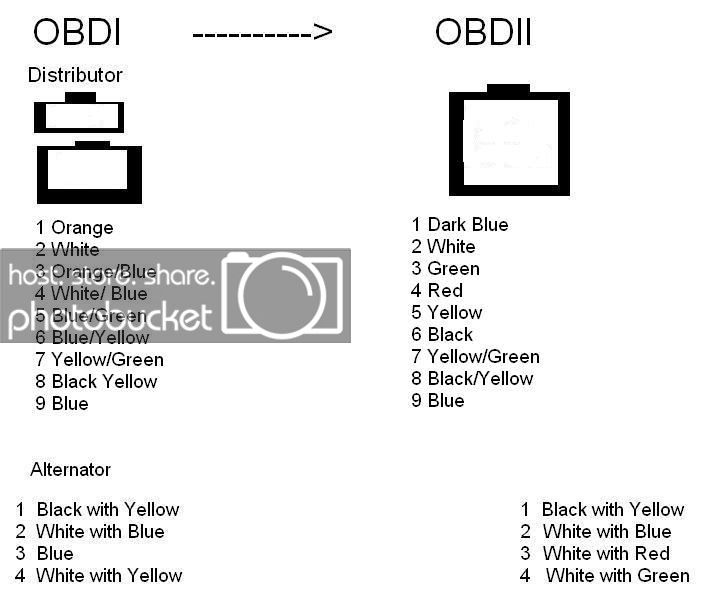 obd1 alternator wiring diagram wiring diagram 2003 x5