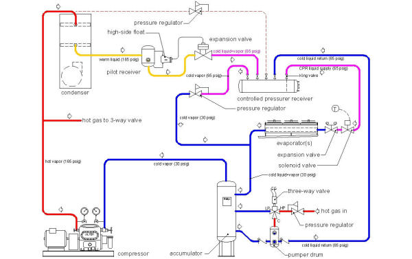FN_3550] Industrial Refrigeration Compressor Wiring Diagrams Free DiagramGray Mopar Vira Mohammedshrine Librar Wiring 101
