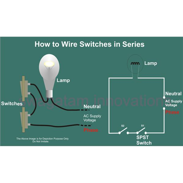 Tremendous Help For Understanding Simple Home Electrical Wiring Diagrams Wiring Cloud Licukaidewilluminateatxorg