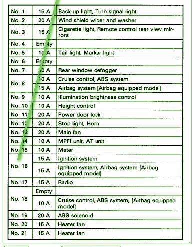 2013 subaru outback stereo wiring diagram zz 7895  ignition system diagram 2000 subaru outback limited  ignition system diagram 2000 subaru