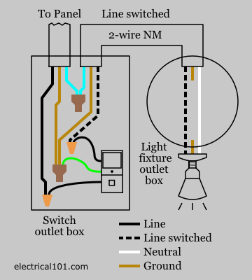 Excellent Wiring Diagram For Motion Detector Online Wiring Diagram Wiring Cloud Rdonaheevemohammedshrineorg