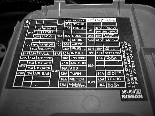 2002 maxima fuse box - wiring diagram book right-more -  right-more.prolocoisoletremiti.it  pro loco isole tremiti