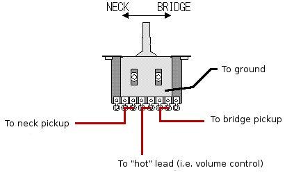 3 way guitar switch wiring diagram blade eb 2255  way pick up selector switch on 3 way switch wiring  selector switch on 3 way switch wiring