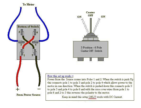 Super 12 Volt 16 Rocker Switch Furthermore Illuminated Toggle Switch Wiring Cloud Counpengheilarigresichrocarnosporgarnagrebsunhorelemohammedshrineorg