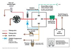 Terrific Electric Fans With Relay Wiring 12 Volt Dc Electric Cars Truck Wiring Cloud Apomsimijknierdonabenoleattemohammedshrineorg
