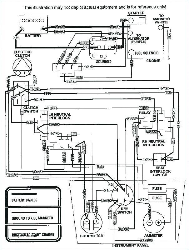 Scag Wiring Diagram