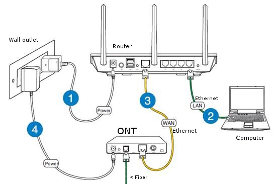 CG_9963] Netgear Wireless Router Setup Diagram Schematic WiringUsnes Nful Benkeme Seve Chro Carn Emba Mohammedshrine Librar Wiring 101