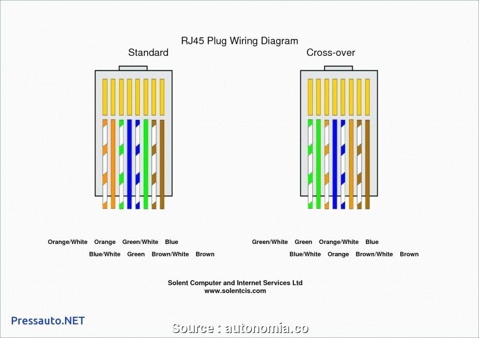 el_9947] cat5 to rj11 wiring diagram rj45 connector wiring diagram  wedab wigeg mohammedshrine librar wiring 101