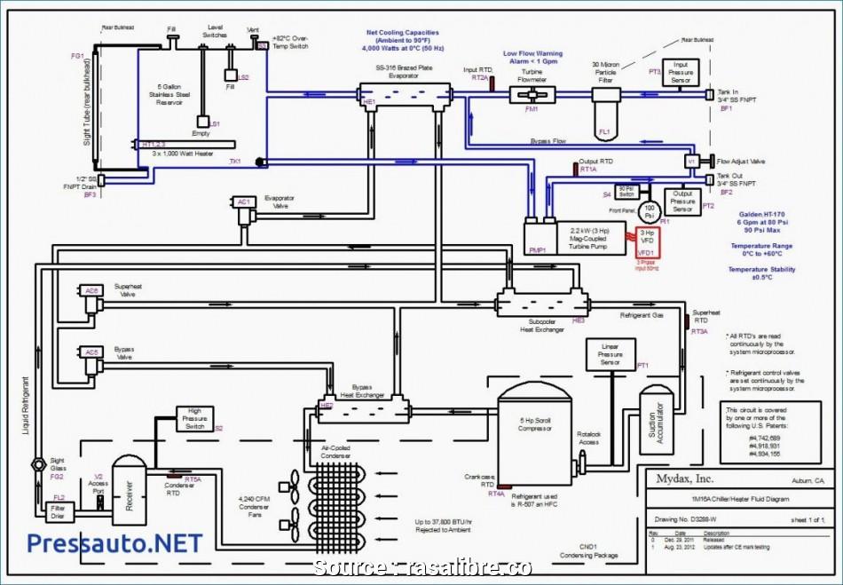 Wiring Diagram Coleman Mach Thermostat