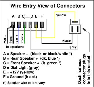 Incredible 1970 Chevelle Radio Wiring Diagram Wiring Diagram Database Wiring Cloud Overrenstrafr09Org