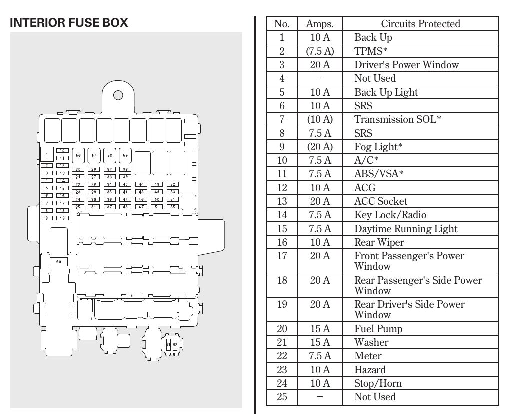 2010 honda fit fuse box - wiring diagram schema variation-energy-a -  variation-energy-a.atmosphereconcept.it  atmosphere