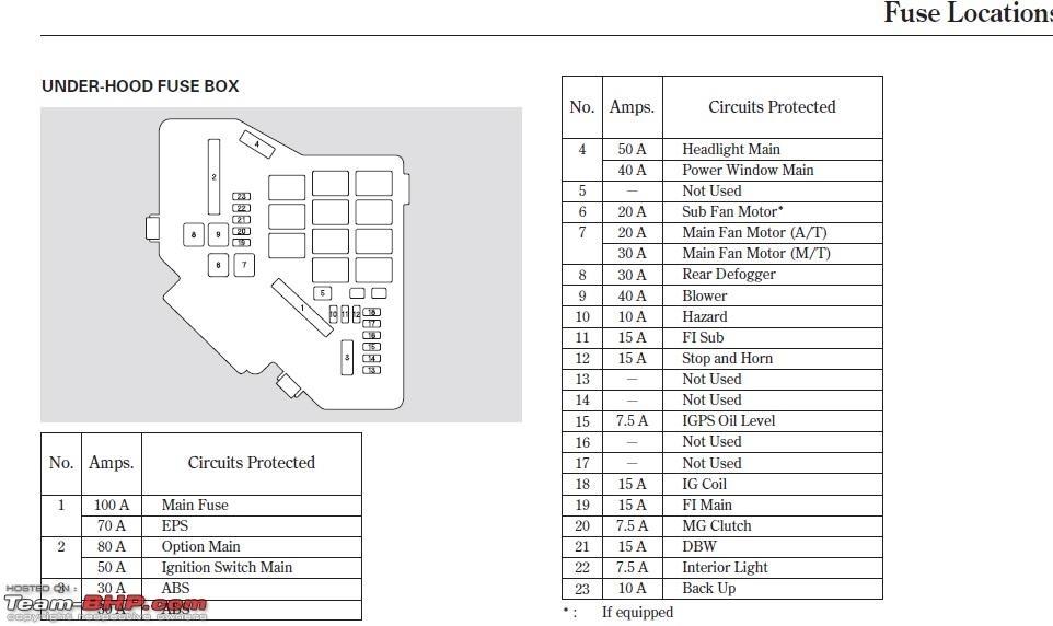 [SCHEMATICS_4HG]  WS_5246] 98 Honda Civic Fuse Box Diagram Together With Honda Civic Fuse Box | 2006 Honda Civic Fuse Panel Diagram |  | Cosm Sapebe Mohammedshrine Librar Wiring 101