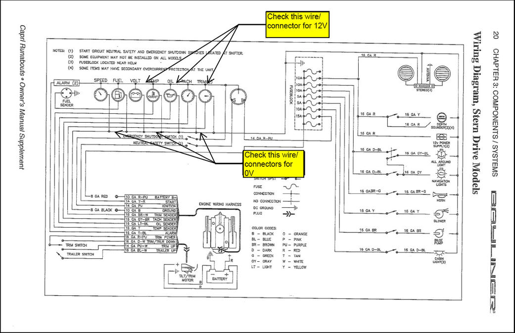 Bayliner Fuse Box Location - Wiring Diagram Blog just-foundation -  just-foundation.psicologipegaso.it | Bayliner Fuse Box Location |  | just-foundation.psicologipegaso.it