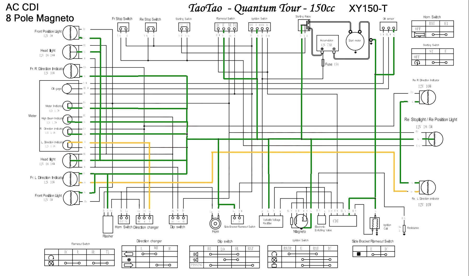 Gy6 Wiring Diagram 150Cc from static-assets.imageservice.cloud