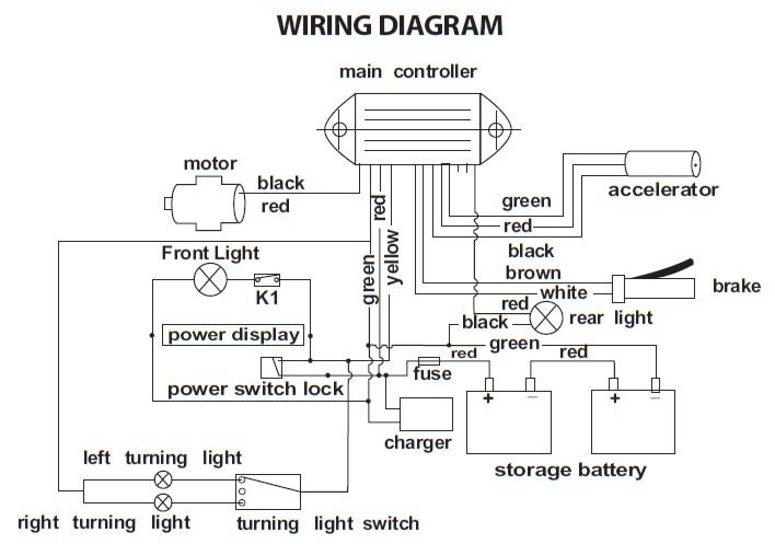 Incredible E Go Moped Wiring Diagram Wiring Diagram Wiring Cloud Rometaidewilluminateatxorg