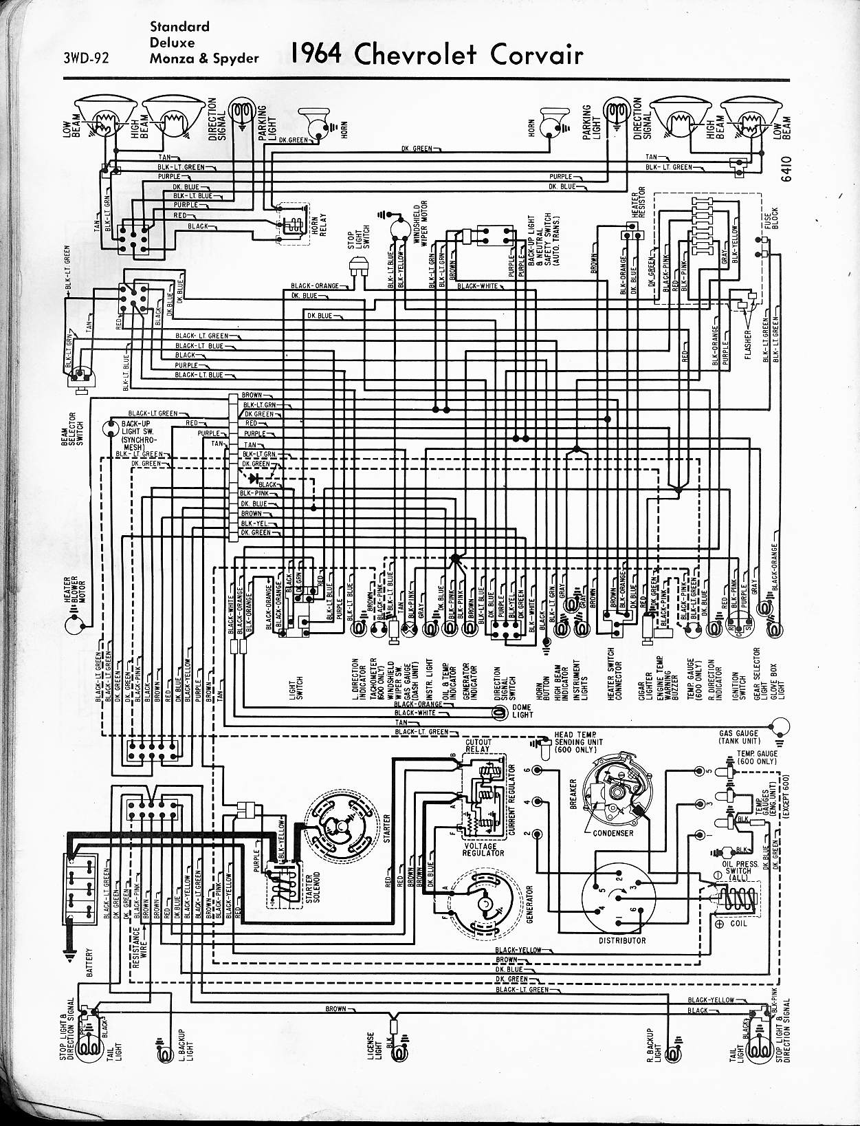 Remarkable 1964 Chevelle Wiring Diagram Wiring Diagram Database Wiring Cloud Staixaidewilluminateatxorg