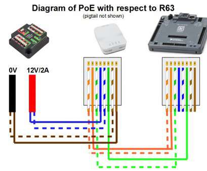 Poe Camera Wiring Diagram from static-assets.imageservice.cloud