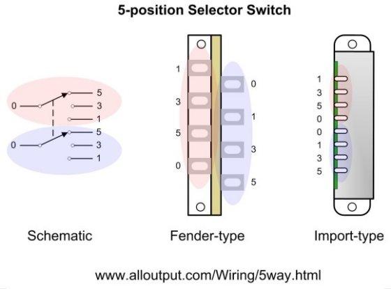 KE_0048] Info 5 Way Switch Wiring Diagram Guitar 5 Way Switch Wiring 5 Way  Wiring DiagramEpete Lectr Oidei Nect Sapebe Mohammedshrine Librar Wiring 101